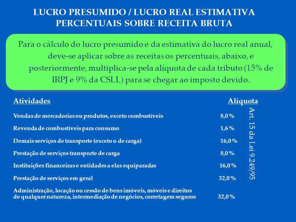 LUCRO PRESUMIDO / LUCRO REAL ESTIMATIVA PERCENTUAIS SOBRE RECEITA BRUTA
