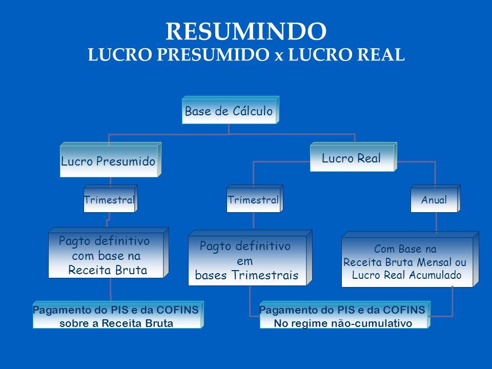 RESUMINDO LUCRO PRESUMIDO x LUCRO REAL