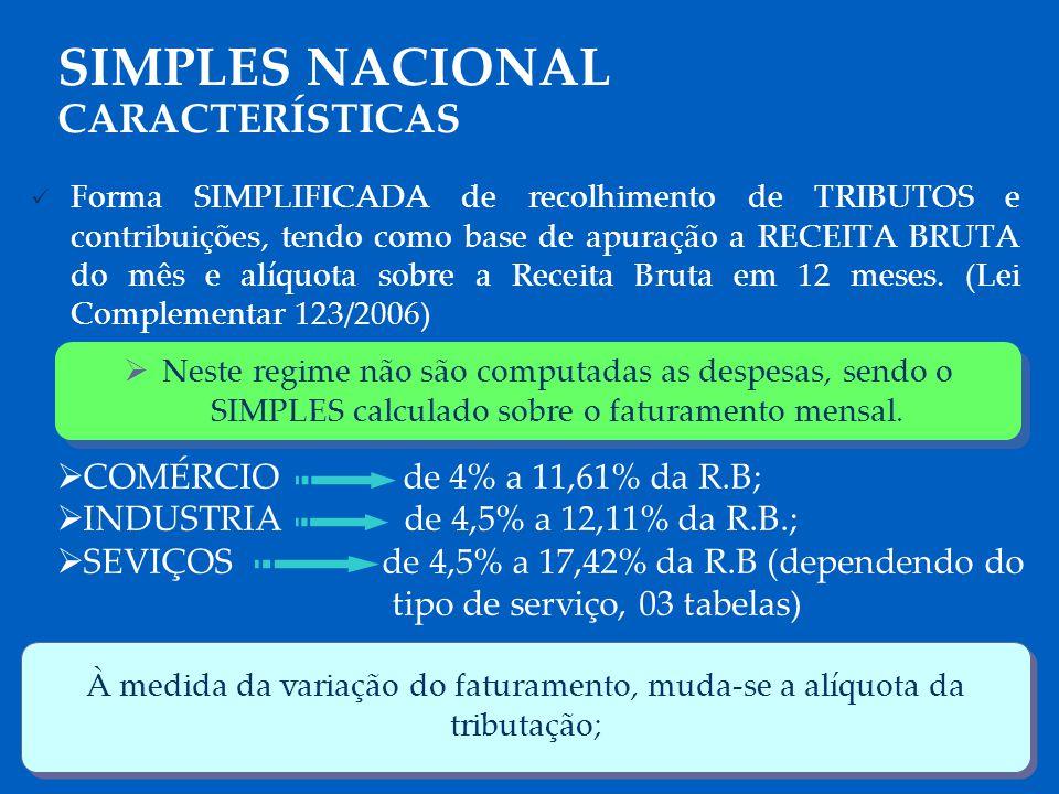 SIMPLES NACIONAL CARACTERÍSTICAS