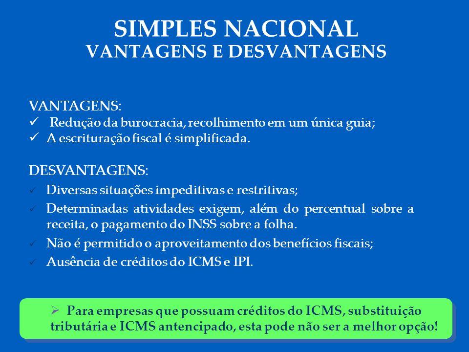 SIMPLES NACIONAL VANTAGENS E DESVANTAGENS