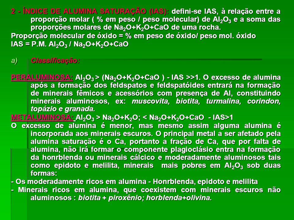 2 - ÍNDICE DE ALUMINA SATURAÇÃO (IAS): defini-se IAS, à relação entre a proporção molar ( % em peso / peso molecular) de Al2O3 e a soma das proporções molares de Na2O+K2O+CaO de uma rocha.