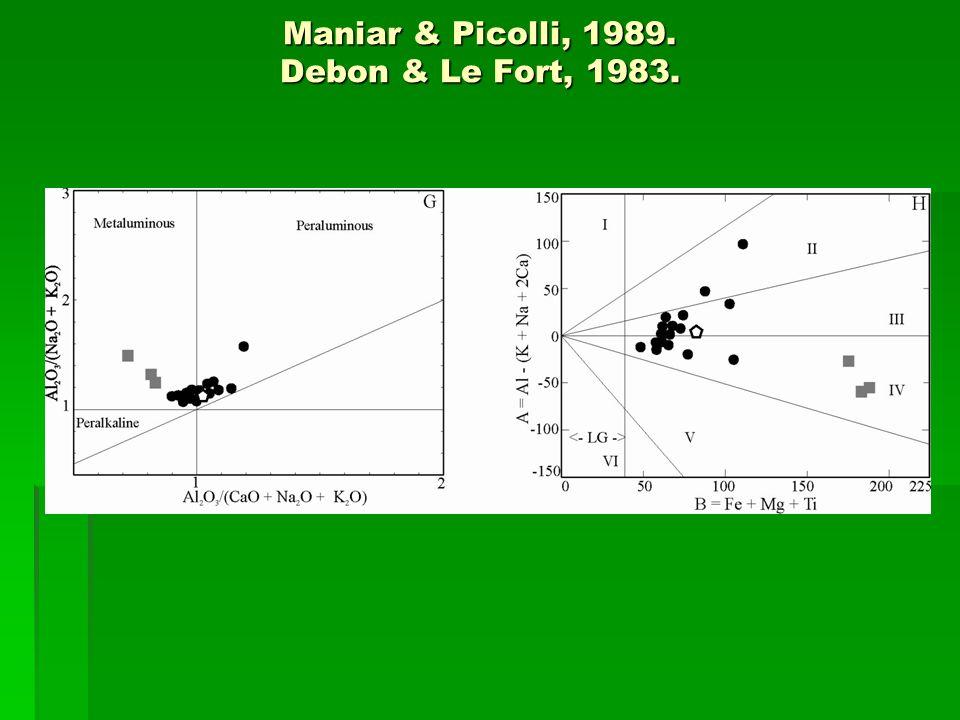 Maniar & Picolli, 1989. Debon & Le Fort, 1983.
