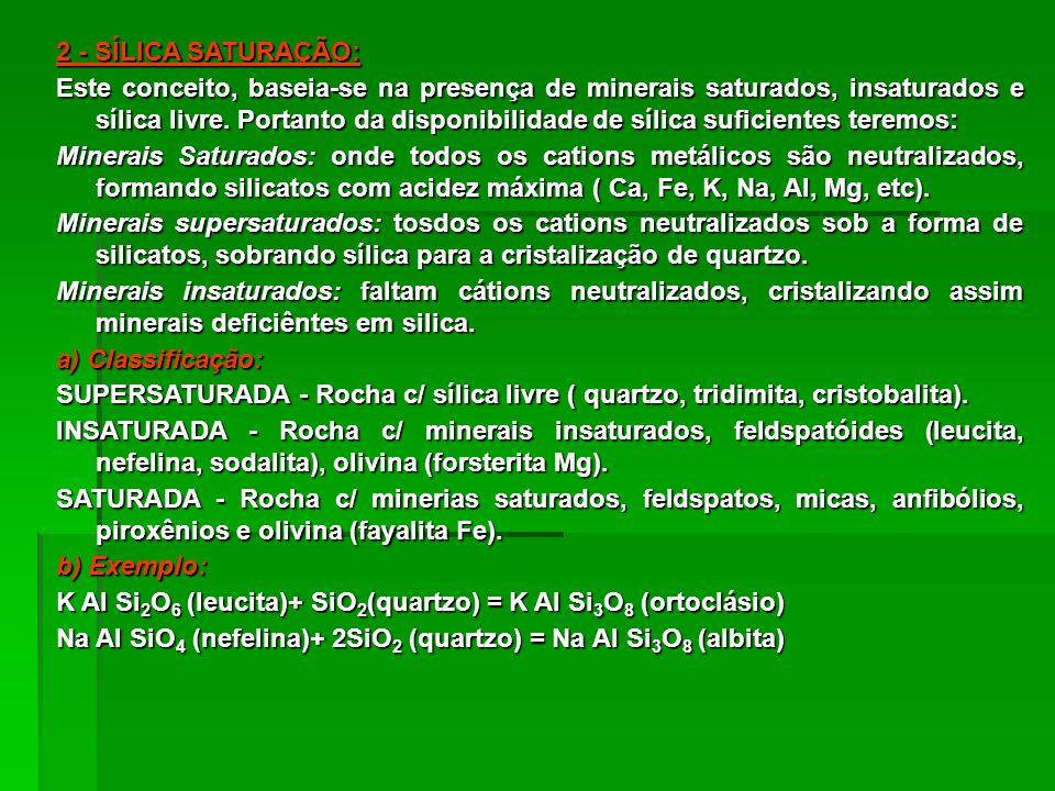 K Al Si2O6 (leucita)+ SiO2(quartzo) = K Al Si3O8 (ortoclásio)