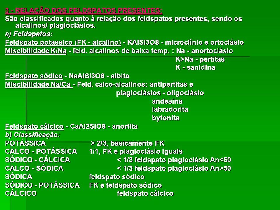 3 - RELAÇÃO DOS FELDSPATOS PRESENTES: