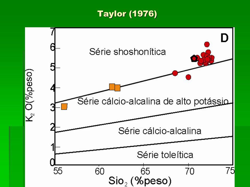 Taylor (1976)