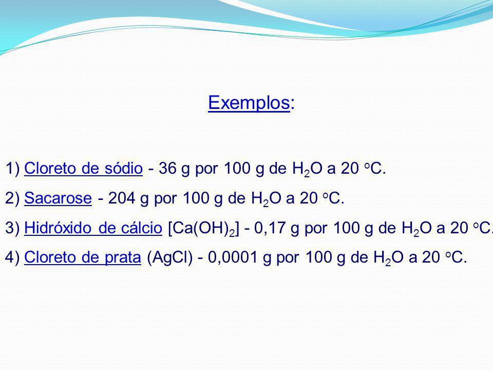Exemplos: 1) Cloreto de sódio - 36 g por 100 g de H2O a 20 oC.