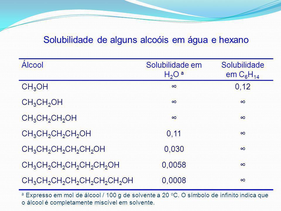 Solubilidade de alguns alcoóis em água e hexano