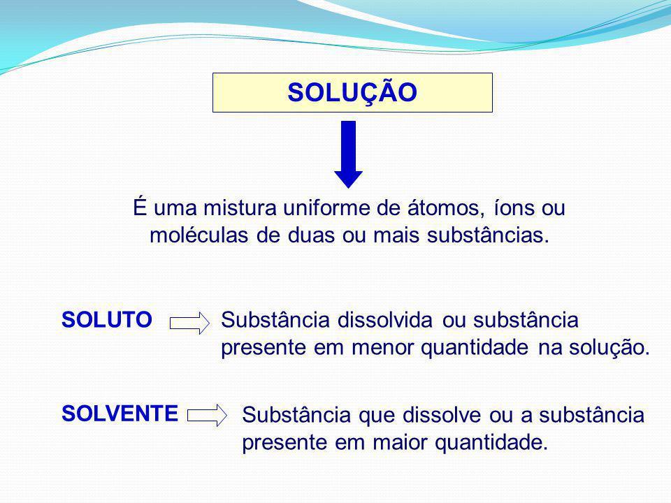 SOLUÇÃO É uma mistura uniforme de átomos, íons ou moléculas de duas ou mais substâncias. SOLUTO.