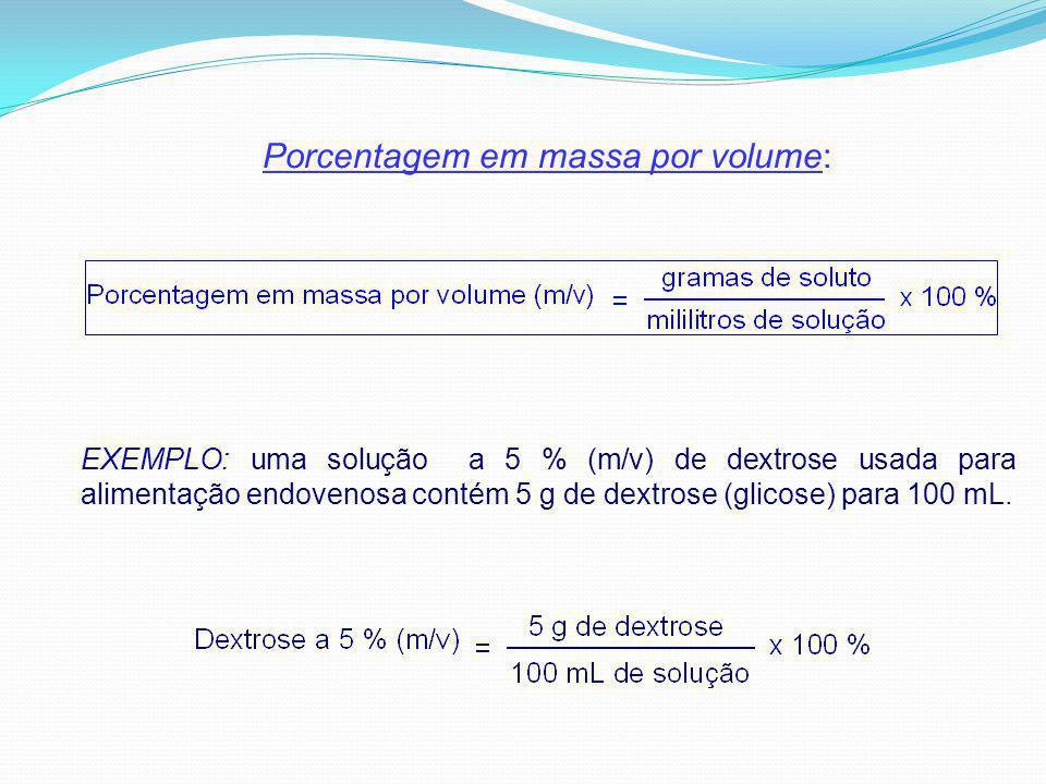Porcentagem em massa por volume: