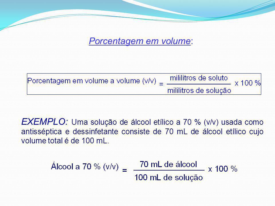 Porcentagem em volume: