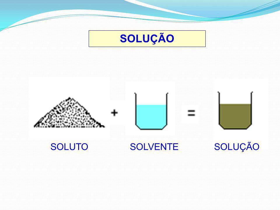 SOLUÇÃO SOLUTO SOLVENTE SOLUÇÃO