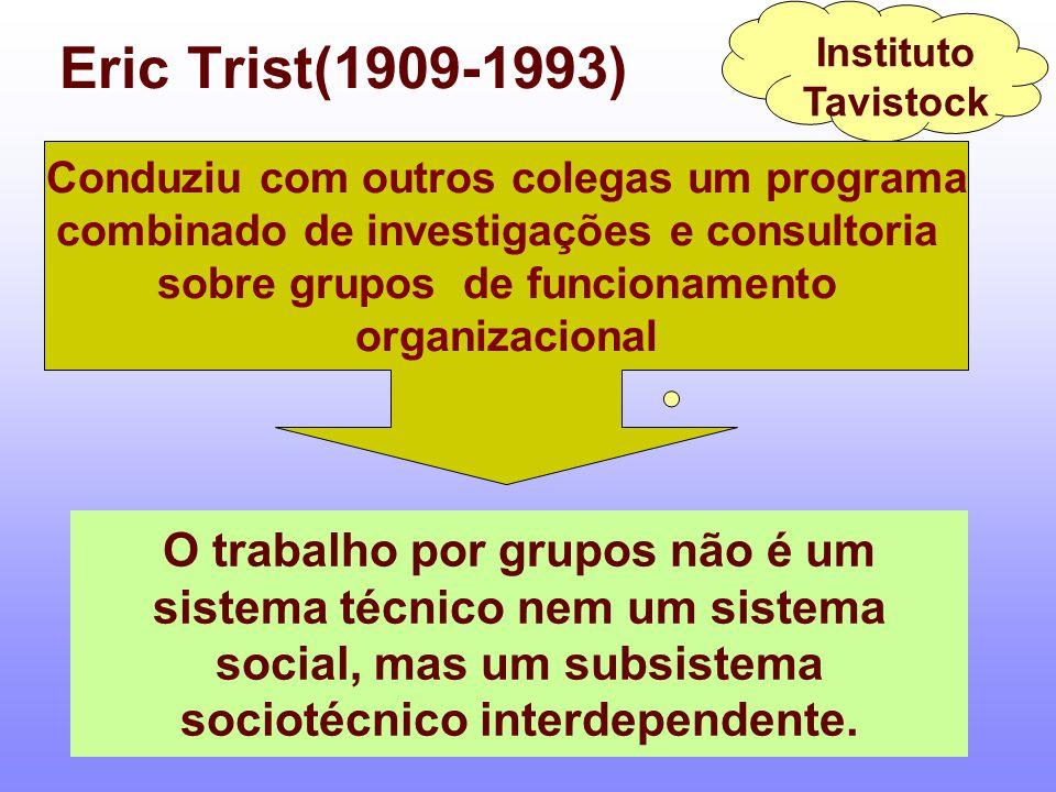 Instituto Tavistock Eric Trist(1909-1993) Conduziu com outros colegas um programa. combinado de investigações e consultoria.