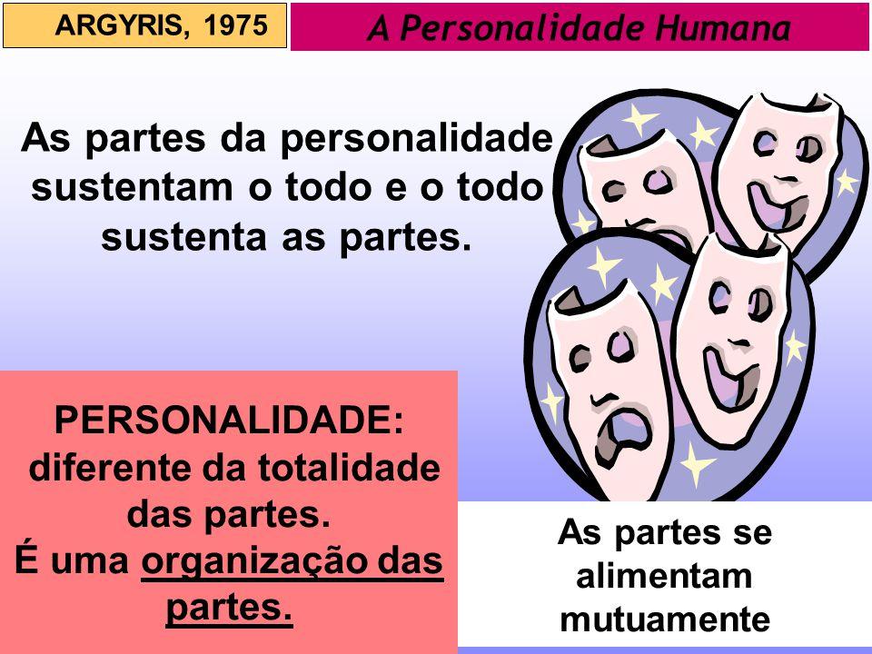 ARGYRIS, 1975 A Personalidade Humana. As partes da personalidade sustentam o todo e o todo sustenta as partes.