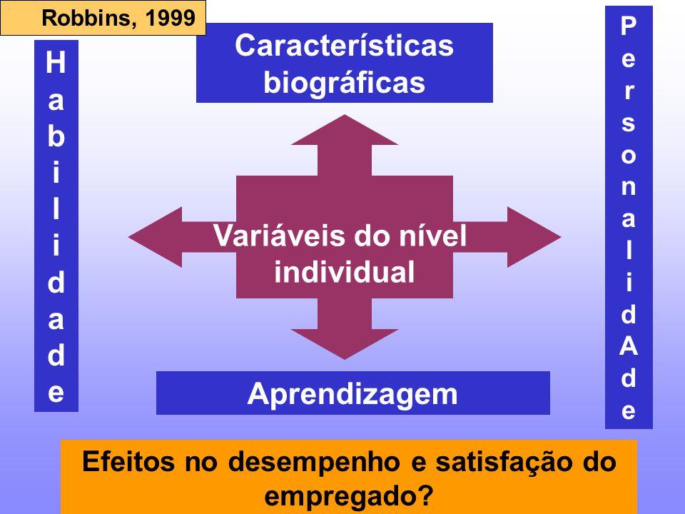 Características biográficas Hab