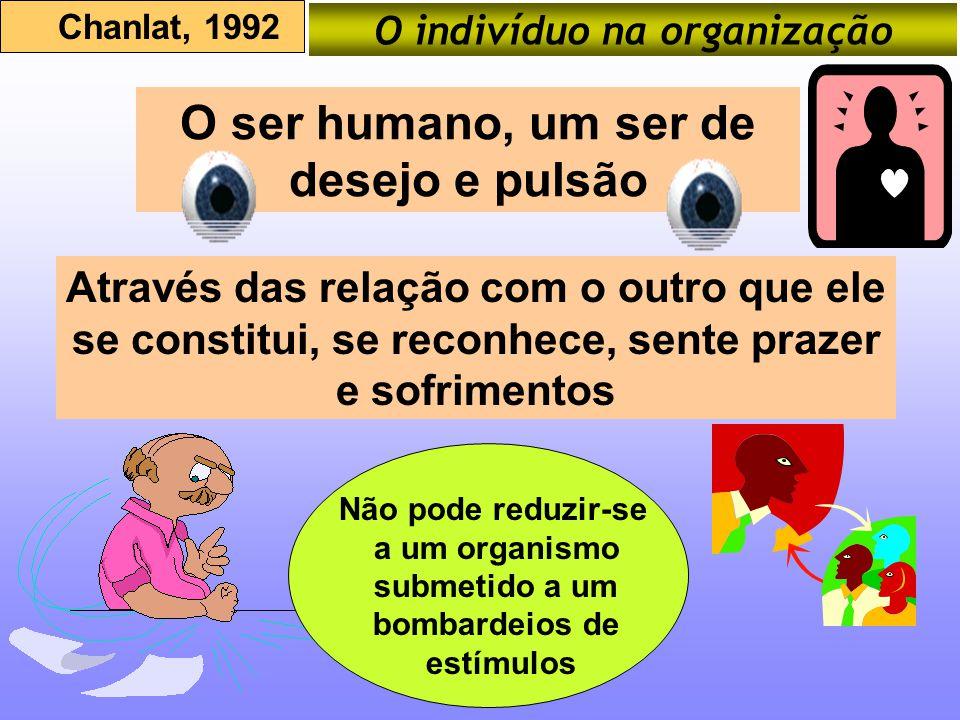 O indivíduo na organização O ser humano, um ser de desejo e pulsão