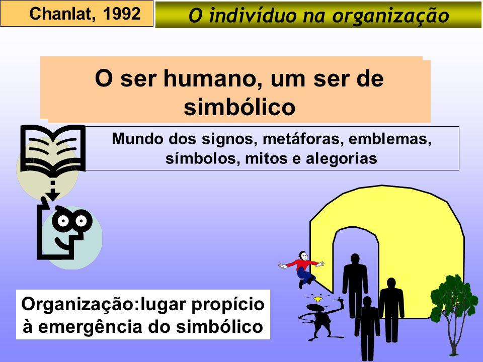 O ser humano, um ser de simbólico O ser humano, um ser de simbólico
