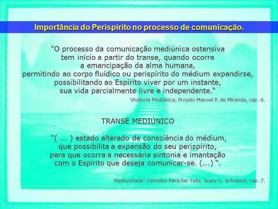 Importância do Perispírito no processo de comunicação.