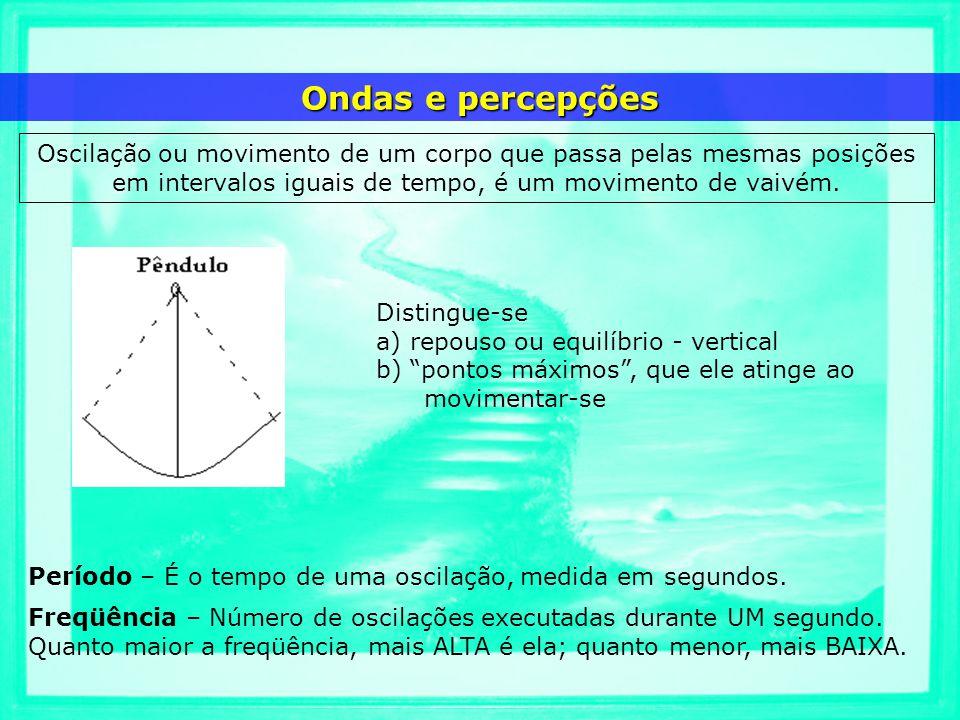 Ondas e percepções Oscilação ou movimento de um corpo que passa pelas mesmas posições em intervalos iguais de tempo, é um movimento de vaivém.