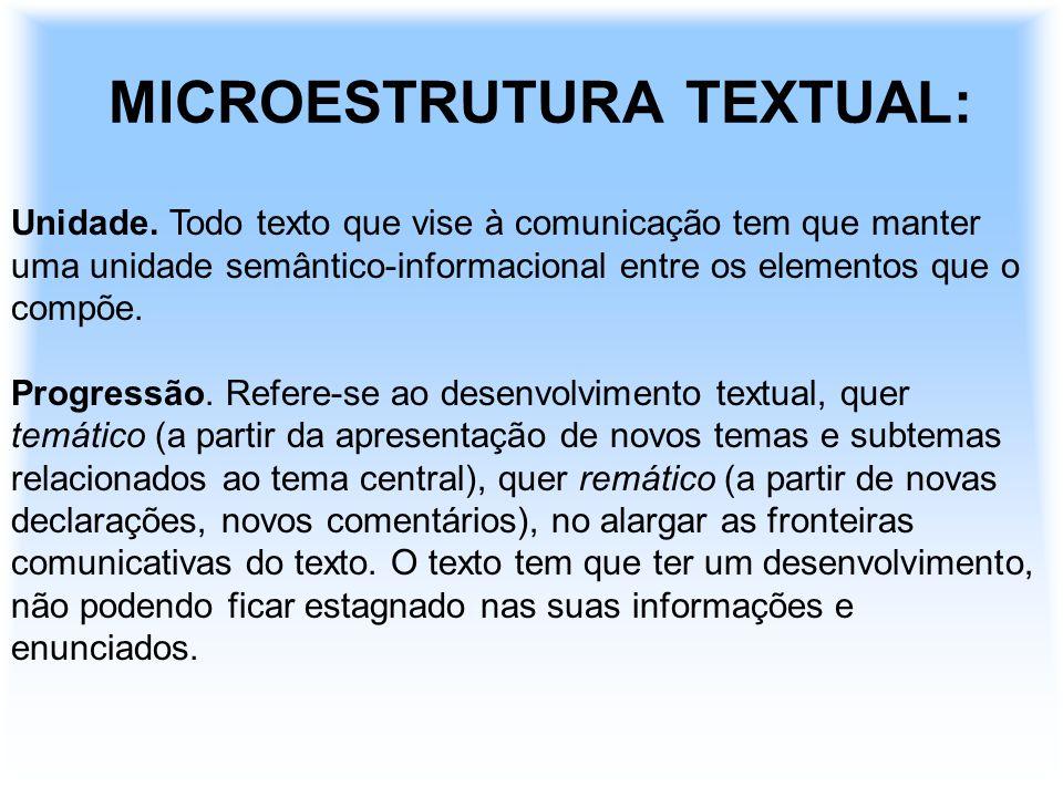 MICROESTRUTURA TEXTUAL: