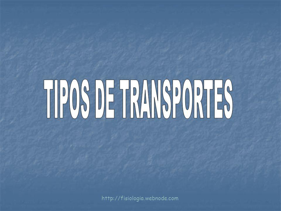 TIPOS DE TRANSPORTES http://fisiologia.webnode.com