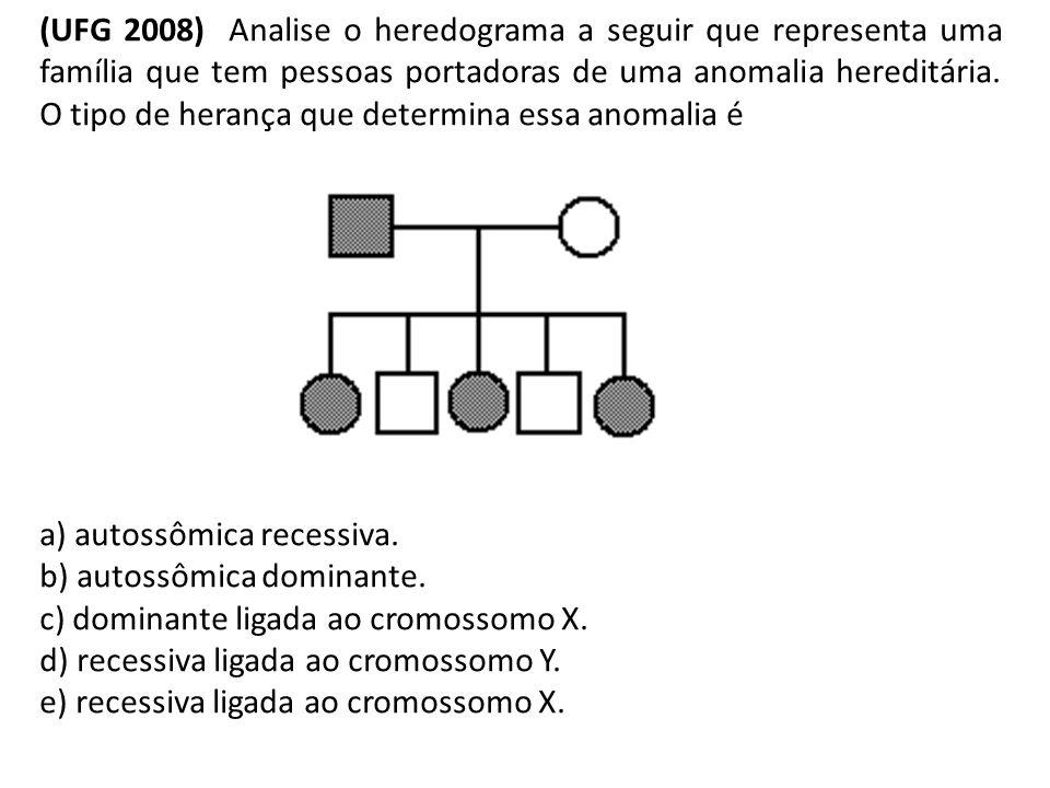 (UFG 2008) Analise o heredograma a seguir que representa uma família que tem pessoas portadoras de uma anomalia hereditária. O tipo de herança que determina essa anomalia é