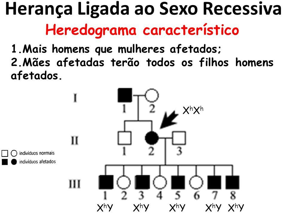 Herança Ligada ao Sexo Recessiva Heredograma característico