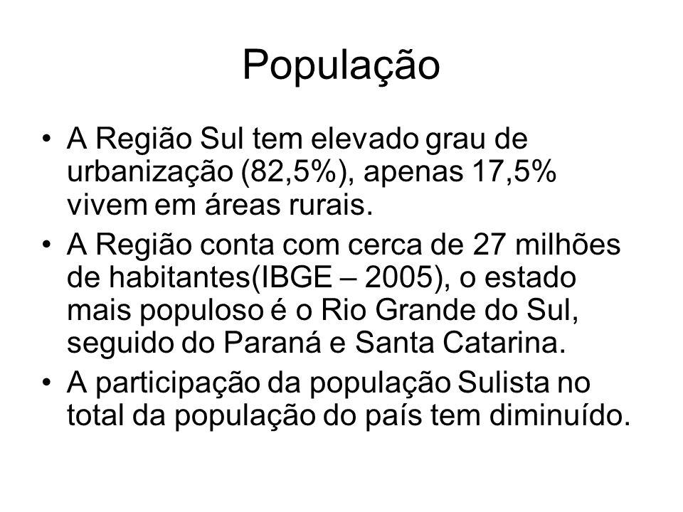População A Região Sul tem elevado grau de urbanização (82,5%), apenas 17,5% vivem em áreas rurais.