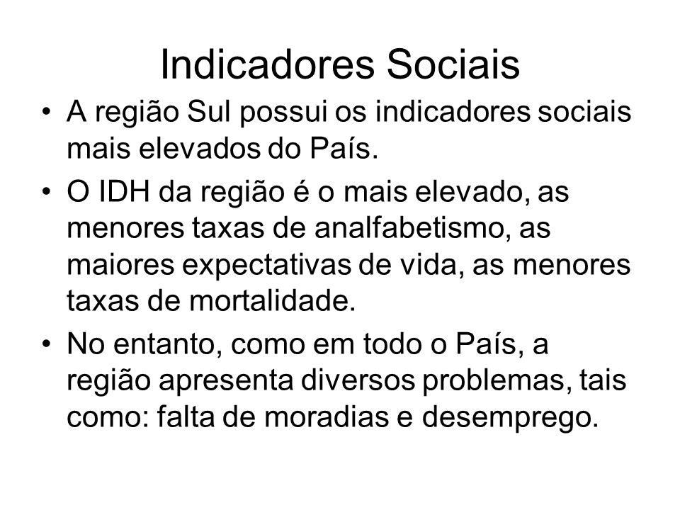 Indicadores Sociais A região Sul possui os indicadores sociais mais elevados do País.