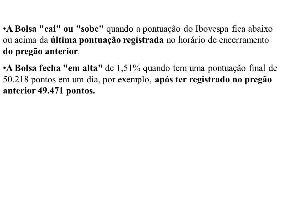 A Bolsa cai ou sobe quando a pontuação do Ibovespa fica abaixo ou acima da última pontuação registrada no horário de encerramento do pregão anterior.