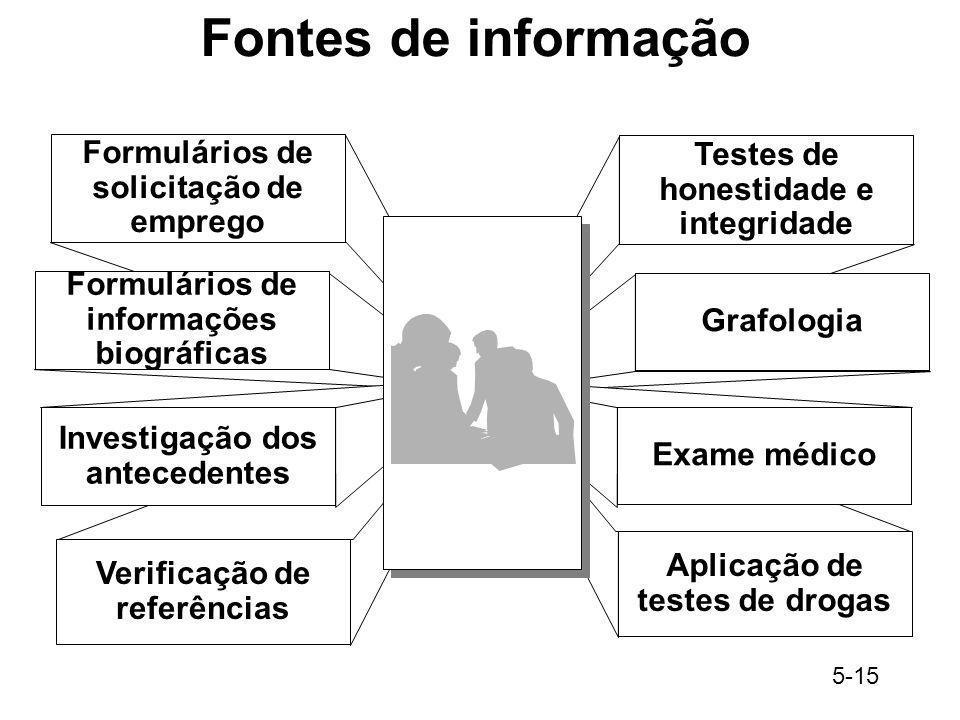 Fontes de informação Formulários de solicitação de emprego