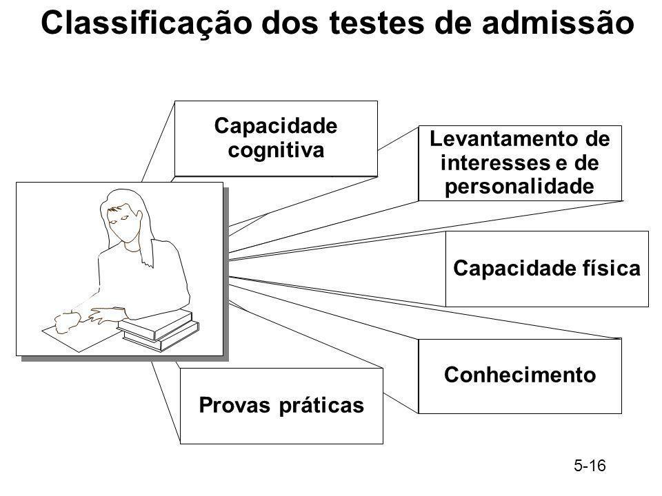 Classificação dos testes de admissão