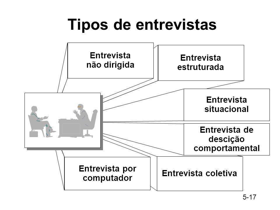 Tipos de entrevistas Entrevista Entrevista estruturada não dirigida