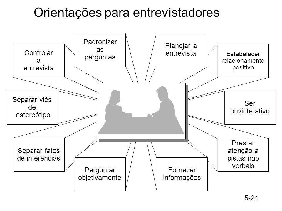 Orientações para entrevistadores