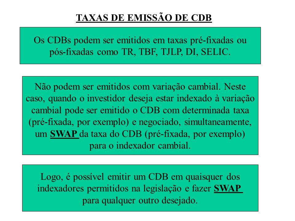 Os CDBs podem ser emitidos em taxas pré-fixadas ou