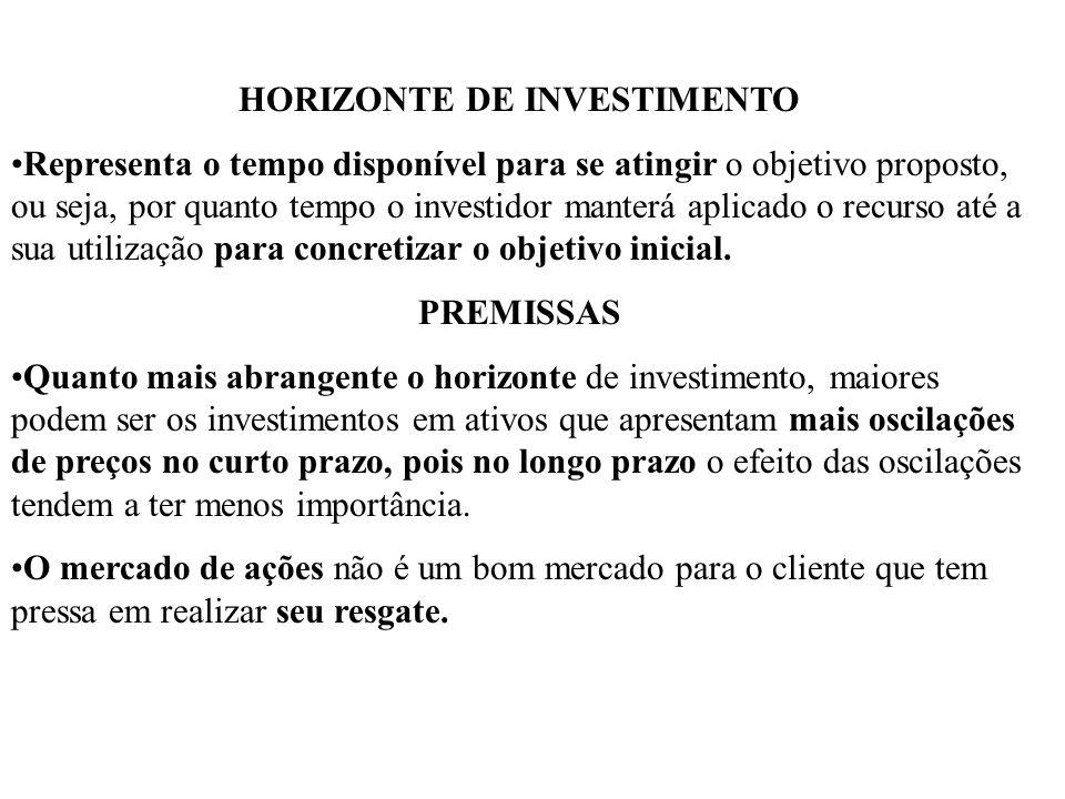 HORIZONTE DE INVESTIMENTO