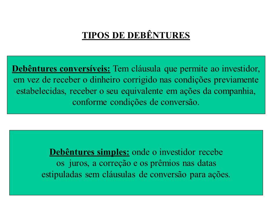 Debêntures conversíveis: Tem cláusula que permite ao investidor,