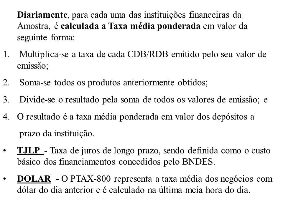 Diariamente, para cada uma das instituições financeiras da Amostra, é calculada a Taxa média ponderada em valor da seguinte forma: