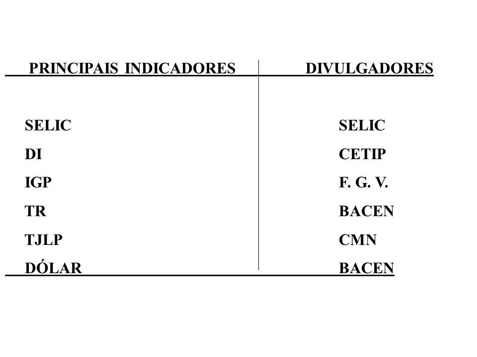 PRINCIPAIS INDICADORES DIVULGADORES