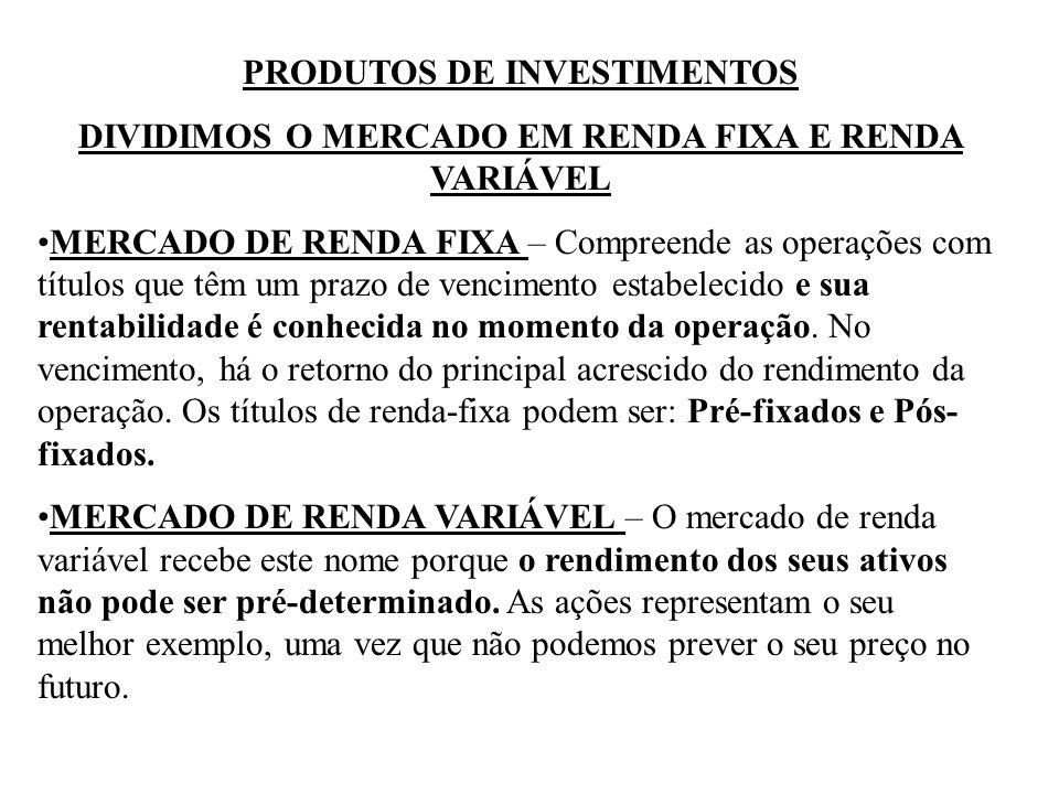 PRODUTOS DE INVESTIMENTOS