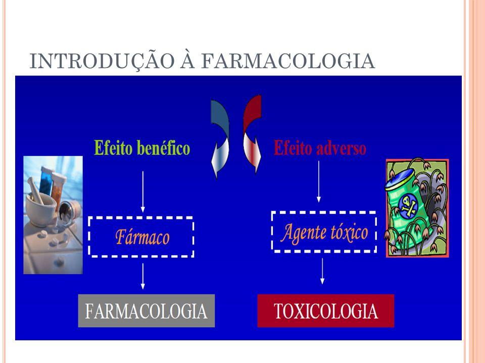 INTRODUÇÃO À FARMACOLOGIA