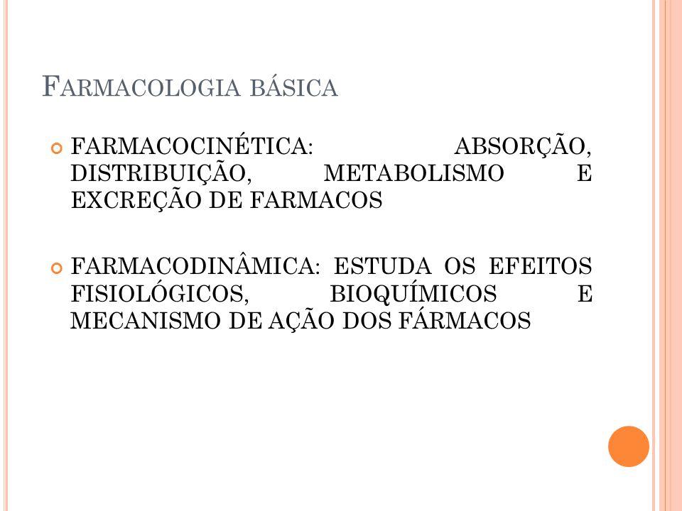 Farmacologia básica FARMACOCINÉTICA: ABSORÇÃO, DISTRIBUIÇÃO, METABOLISMO E EXCREÇÃO DE FARMACOS.