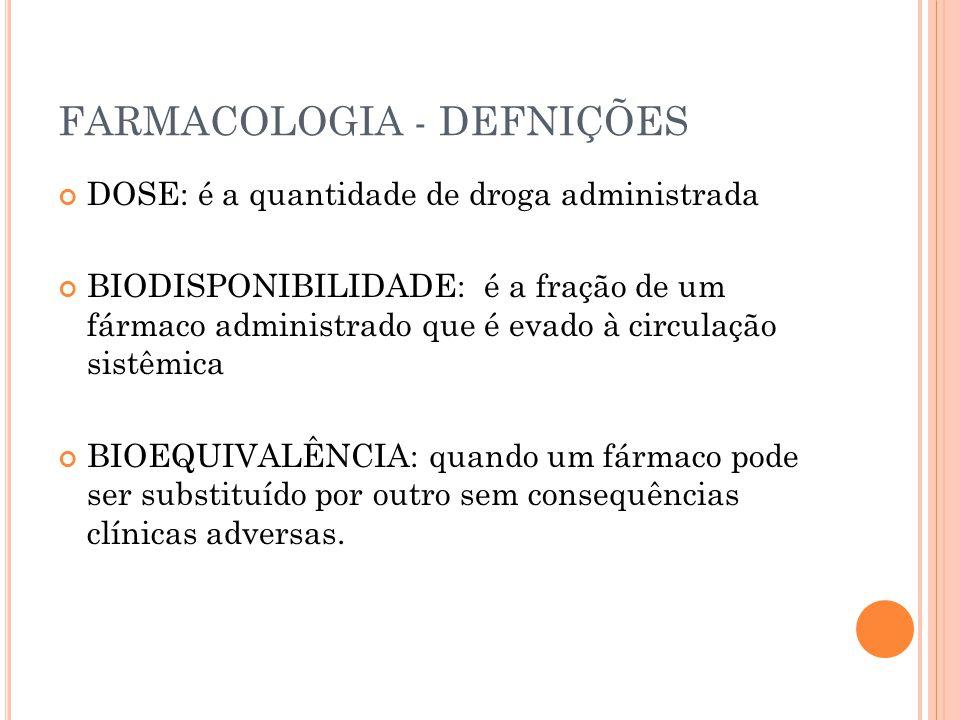 FARMACOLOGIA - DEFNIÇÕES