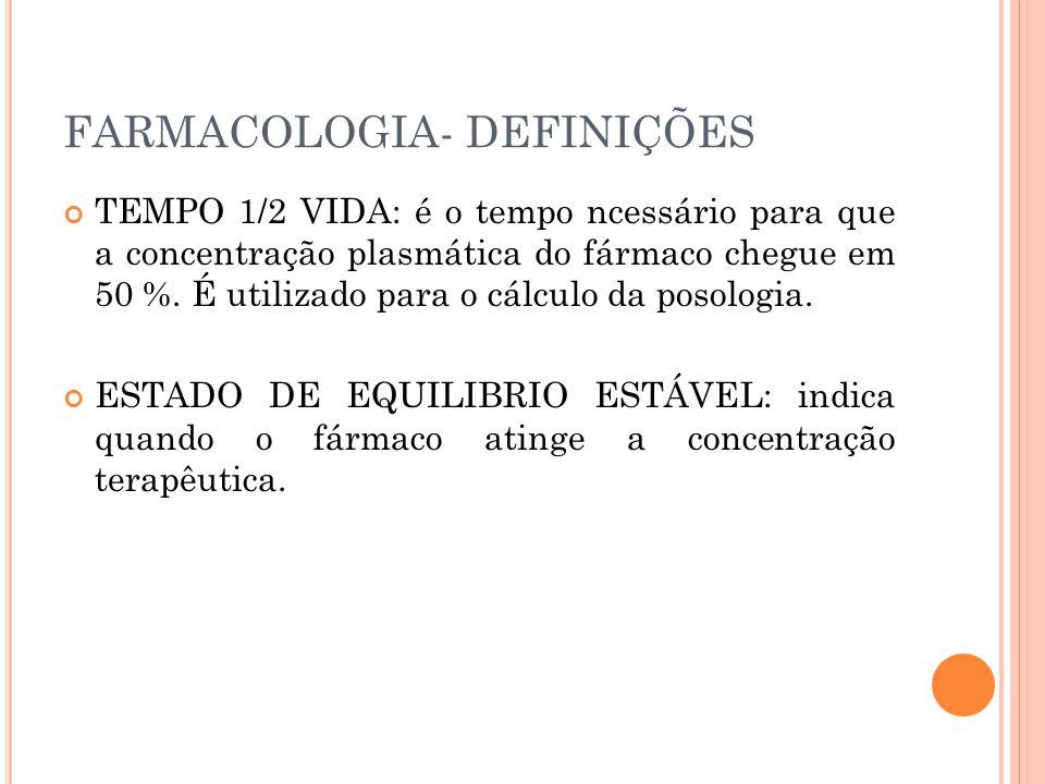FARMACOLOGIA- DEFINIÇÕES
