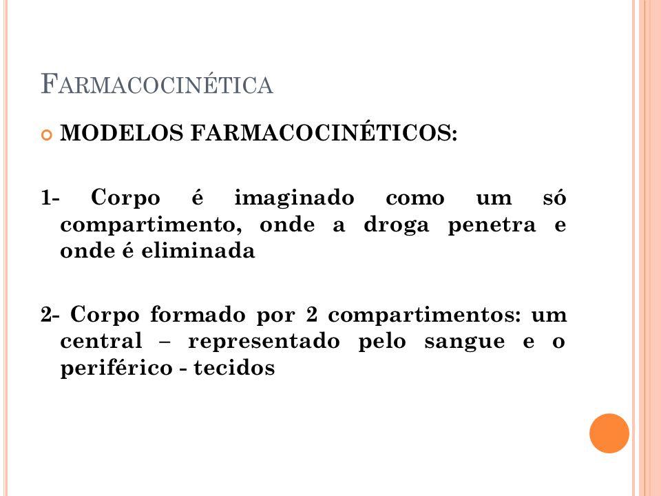 Farmacocinética MODELOS FARMACOCINÉTICOS: