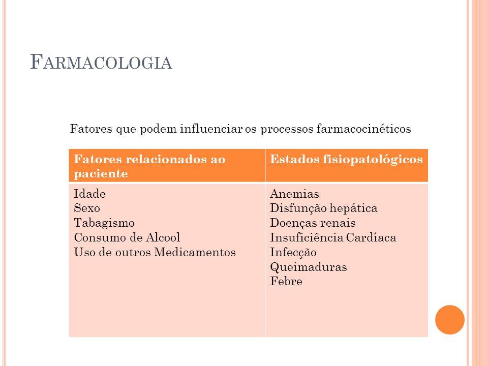 Farmacologia Fatores que podem influenciar os processos farmacocinéticos. Fatores relacionados ao paciente.
