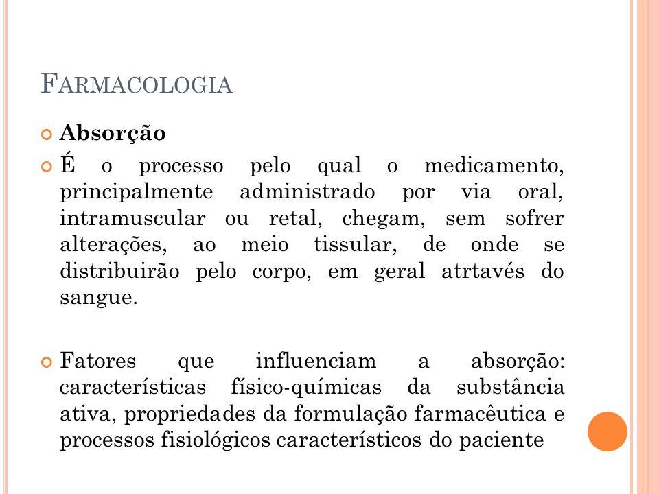 Farmacologia Absorção
