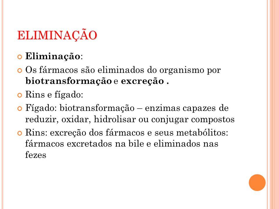 ELIMINAÇÃO Eliminação: