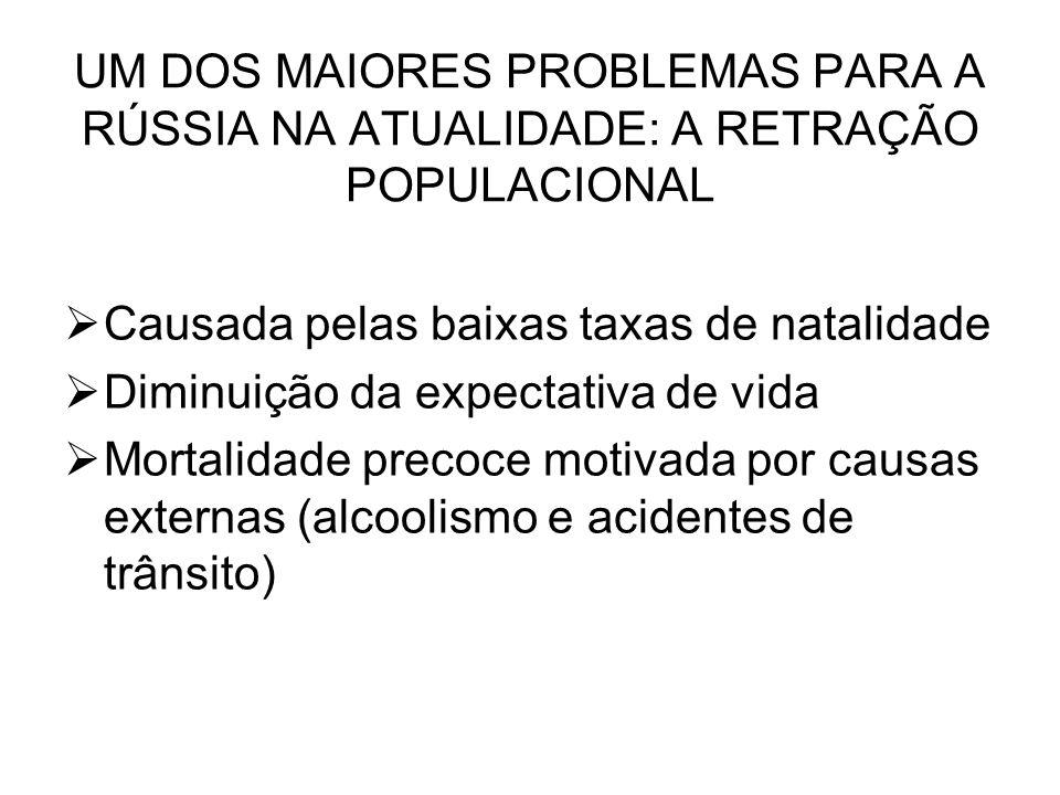 UM DOS MAIORES PROBLEMAS PARA A RÚSSIA NA ATUALIDADE: A RETRAÇÃO POPULACIONAL
