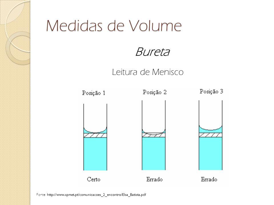Medidas de Volume Bureta Leitura de Menisco