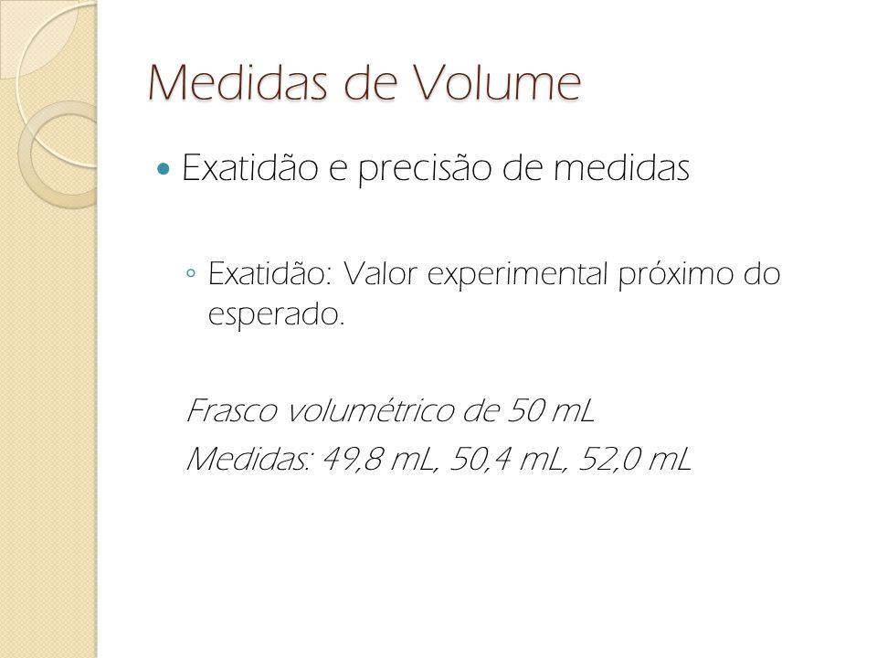 Medidas de Volume Exatidão e precisão de medidas